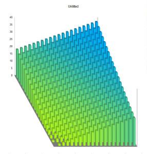 Chart_05