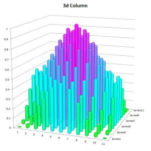 chart__0003_Layer-16