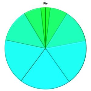 chart__0014_Layer-5