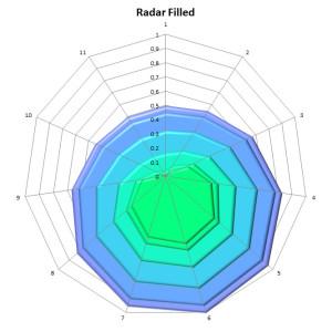 chart__0016_Layer-3