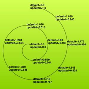 unitizeValuesX